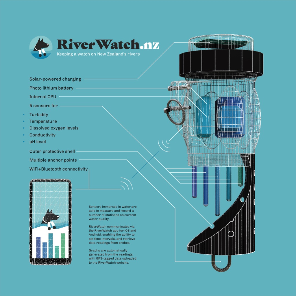 RiverWatch water sensor.