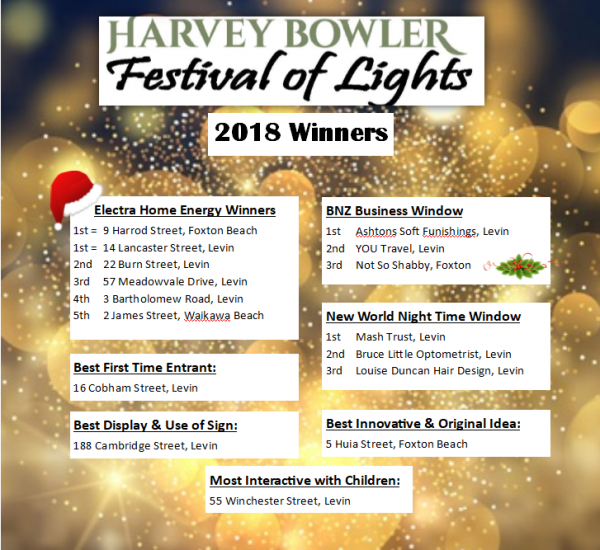 Winners 2018 Harvey Bowler festival of Lights.