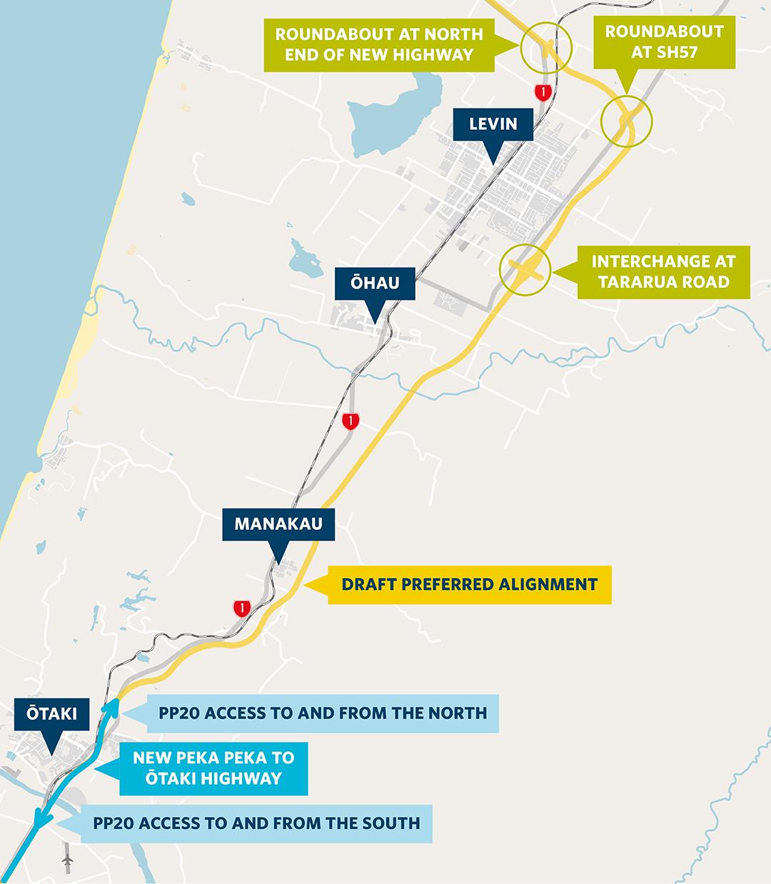 O2NL draft alignment map.