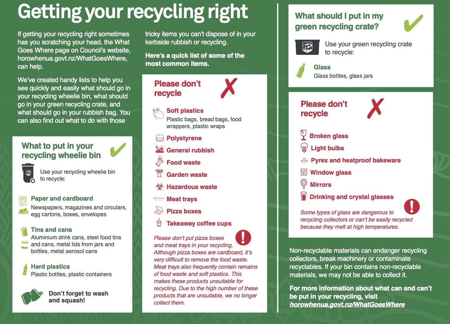 Get recycling right poster.